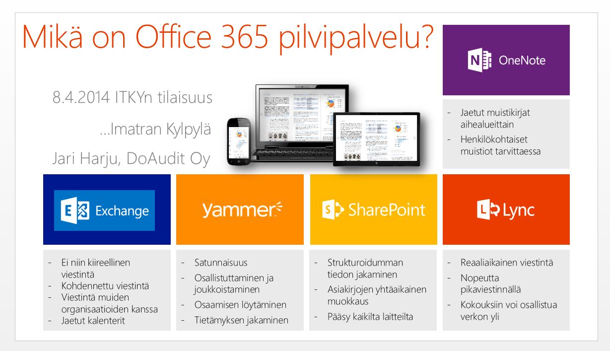 Mikä on Office 365 pilvipalvelu?